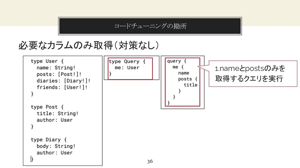You can also split your content コードチューニングの勘所 36...