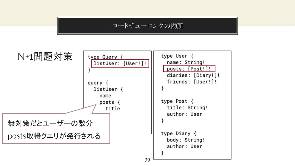 You can also split your content コードチューニングの勘所 39...