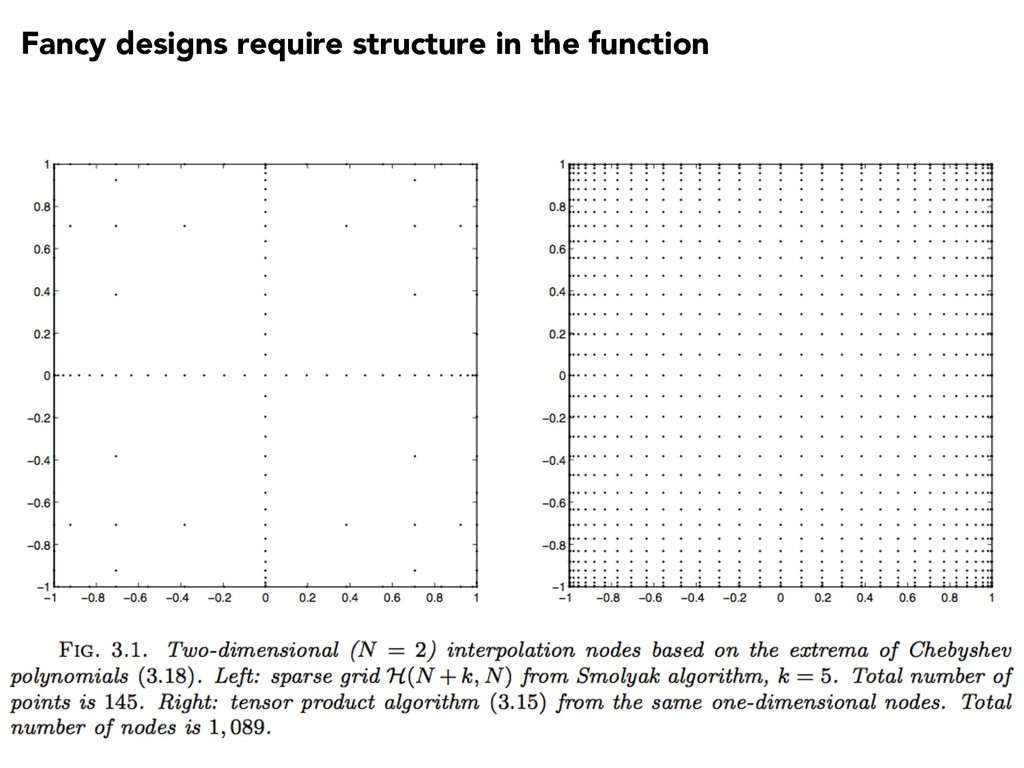 Fancy designs require structure in the function