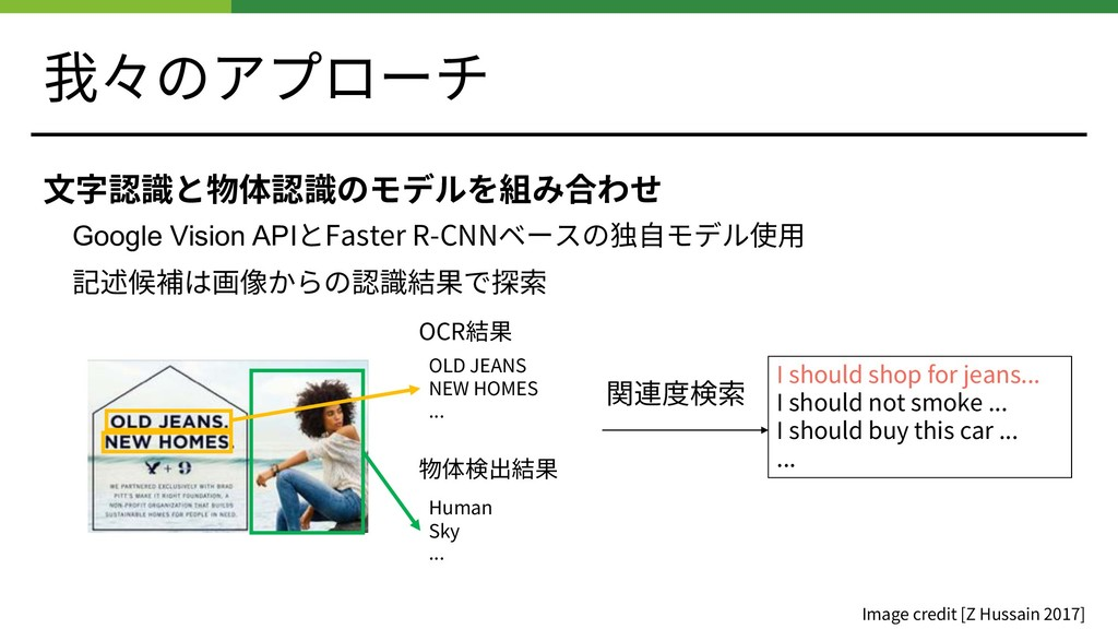 䡘չסؓوٞ٭ز 乃㰄鏀閁כ擻⛮鏀閁סٓظٜ磝ײ⺬ Google Vision APIכ...