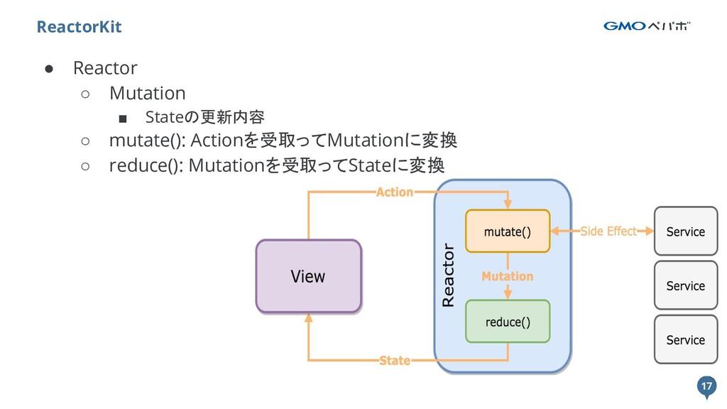 17 ● Reactor ○ Mutation ■ Stateの更新内容 ○ mutate()...