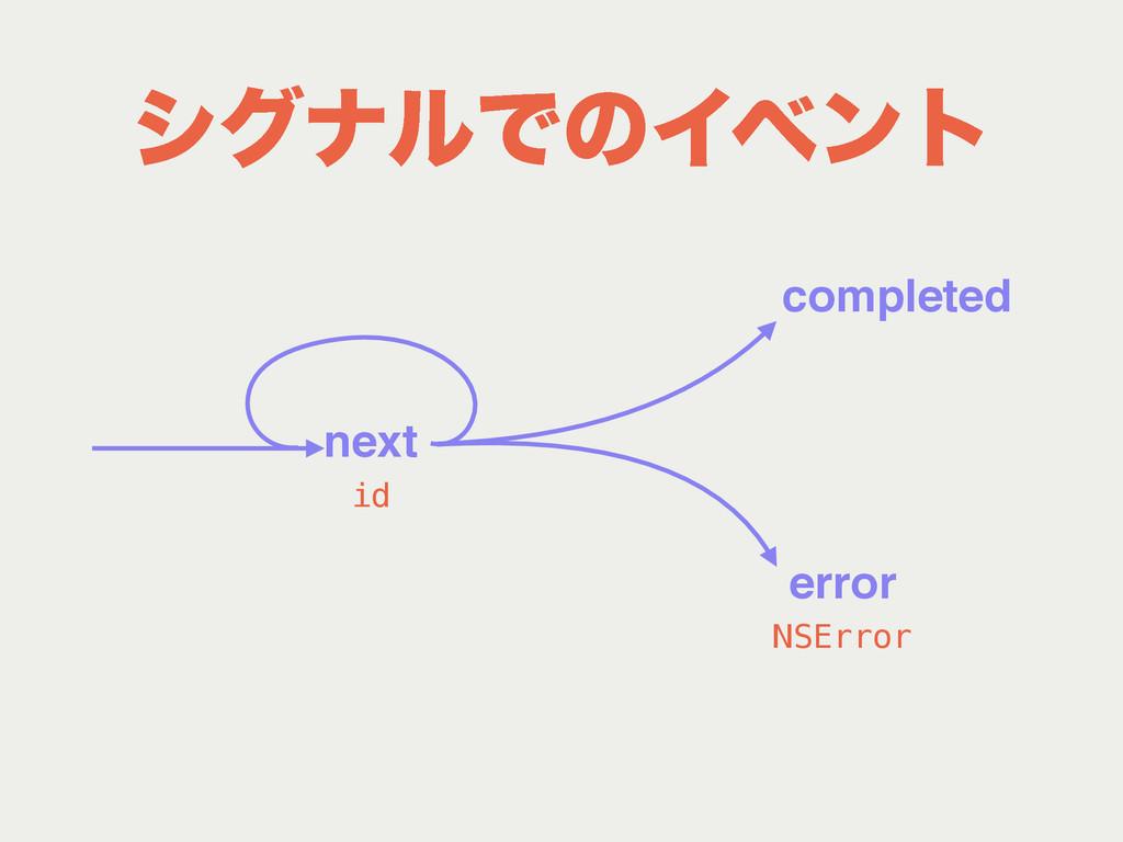 γάφϧͰͷΠϕϯτ next completed error id NSError