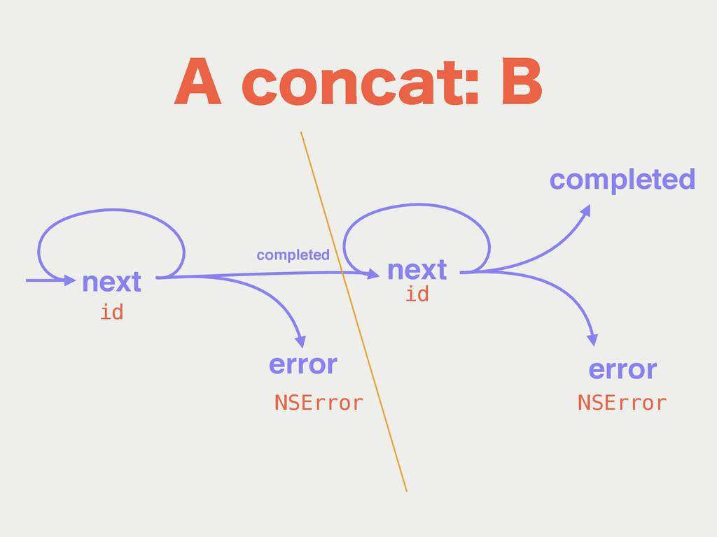 """DPODBU# next completed error NSError id nex..."