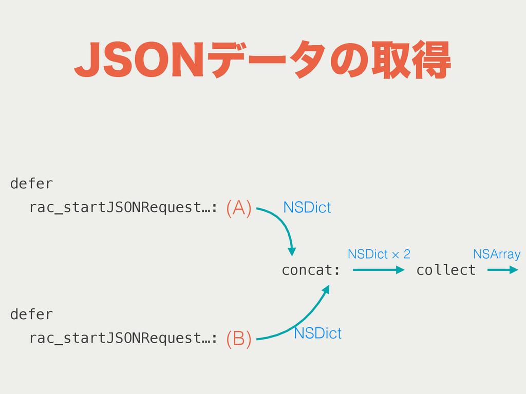 +40/σʔλͷऔಘ (A) (B) rac_startJSONRequest…: defer...
