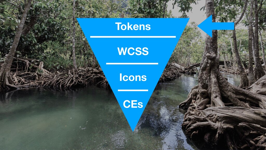 Tokens WCSS Icons CEs