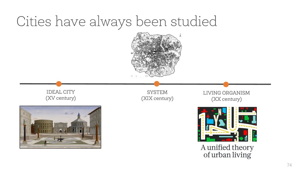 74 Cities have always been studied IDEAL CITY (...
