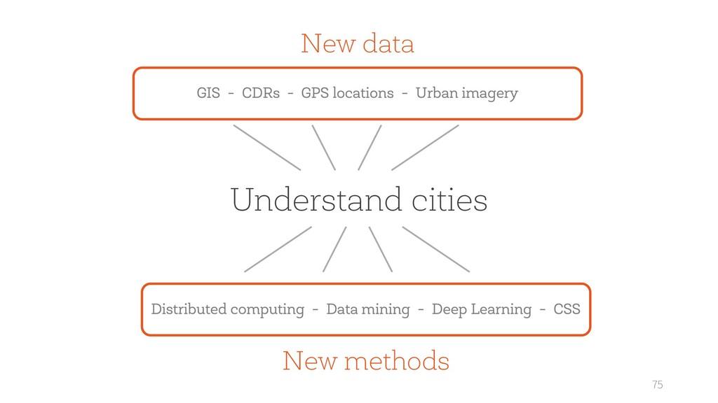 75 Understand cities New methods New data