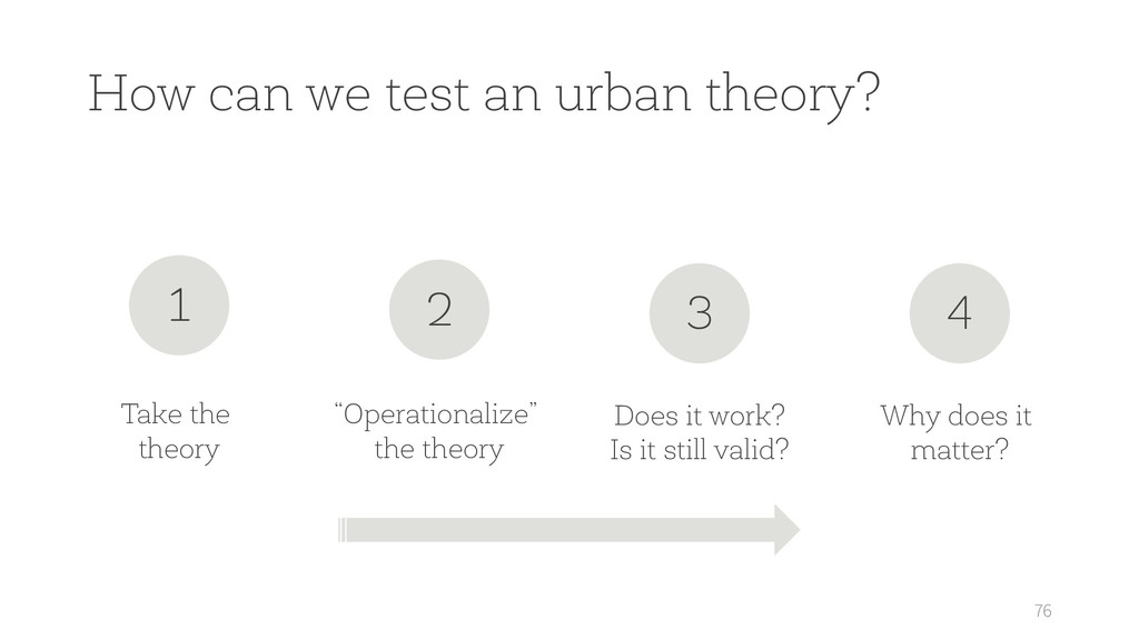 How can we test an urban theory? 76 1 Take the ...