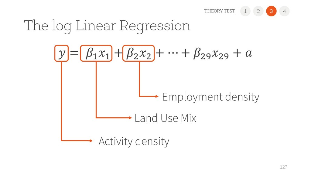 The log Linear Regression 127 Activity density ...