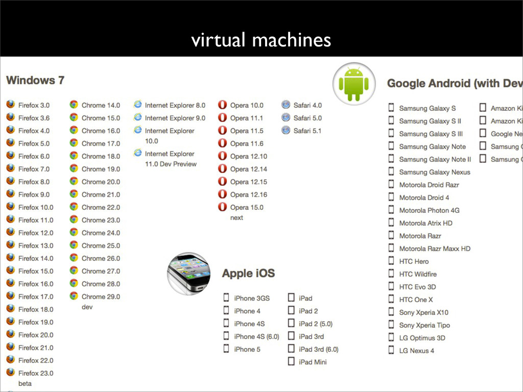 virtual machines s