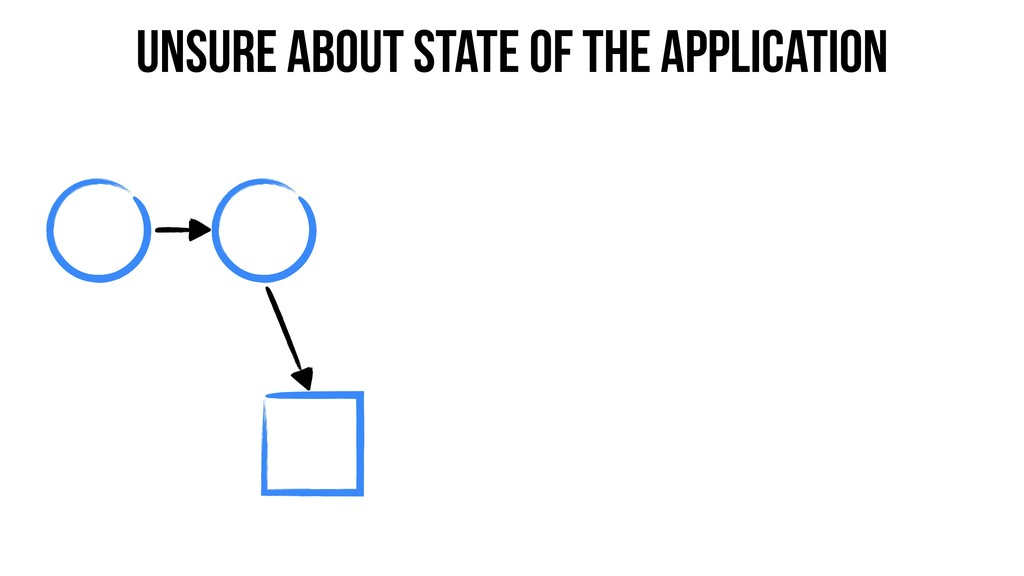 Unsure about state of the application