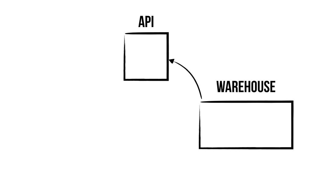Warehouse API