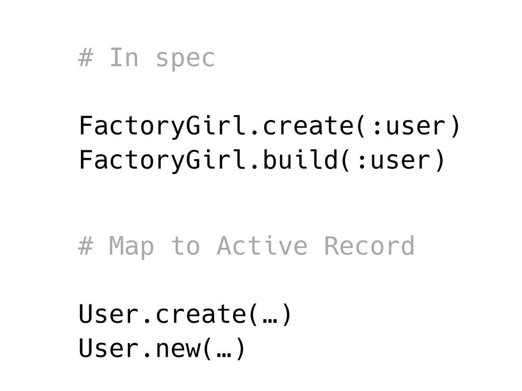 # In spec FactoryGirl.create(:user) FactoryGirl...