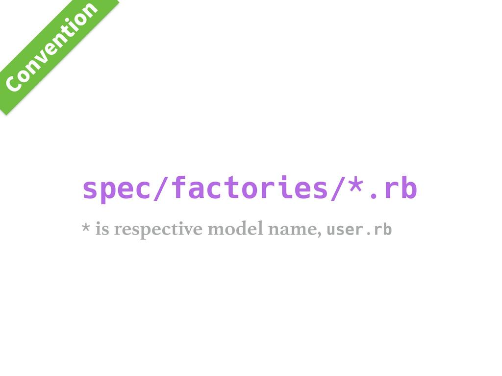 spec/factories/*.rb $POWFOUJPO * is respective ...