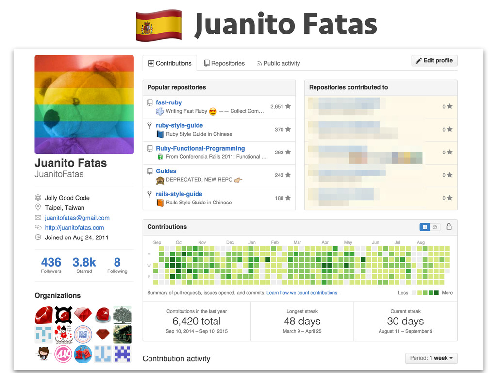 Juanito Fatas !
