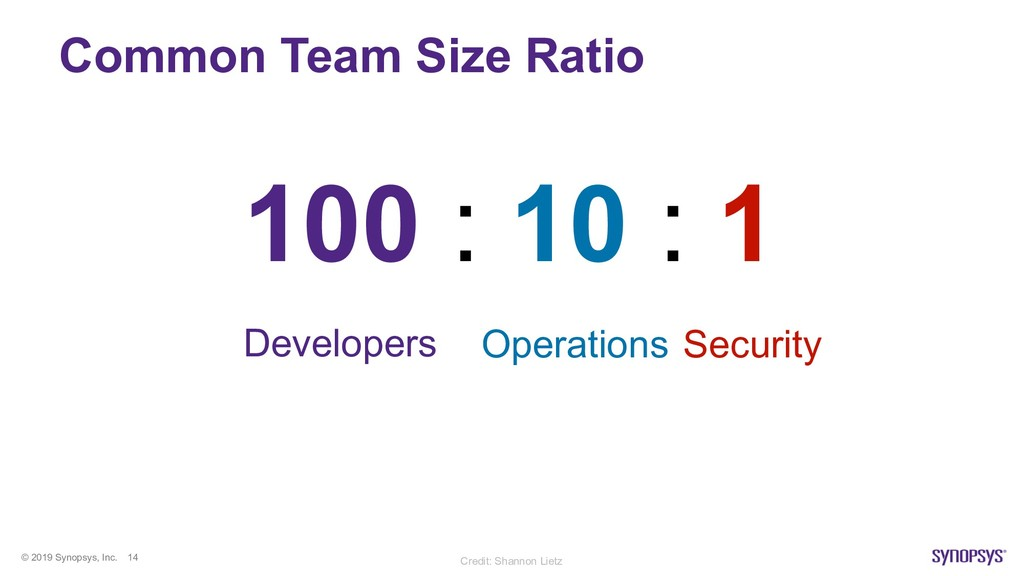 © 2019 Synopsys, Inc. 14 Common Team Size Ratio...
