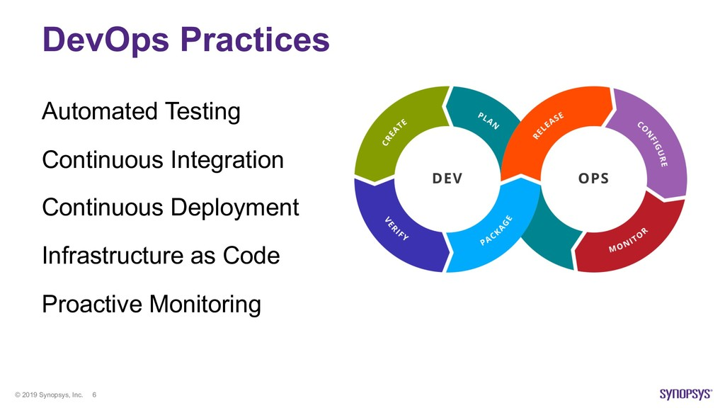 © 2019 Synopsys, Inc. 6 DevOps Practices Automa...