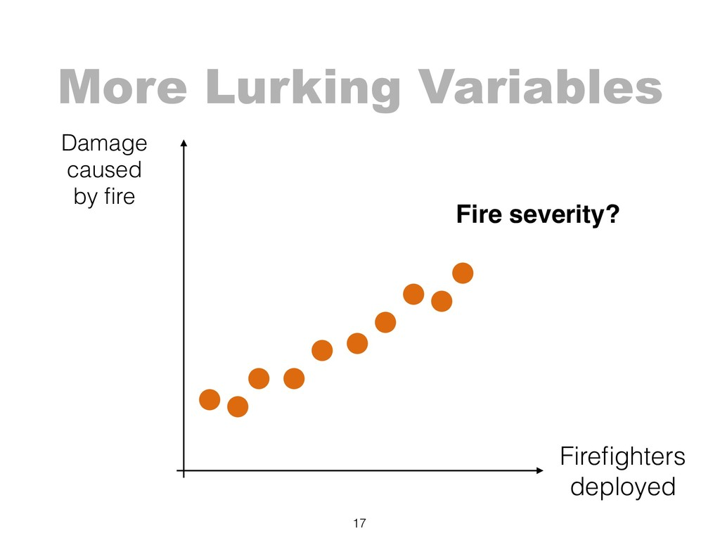 More Lurking Variables 17 Damage caused by fir...