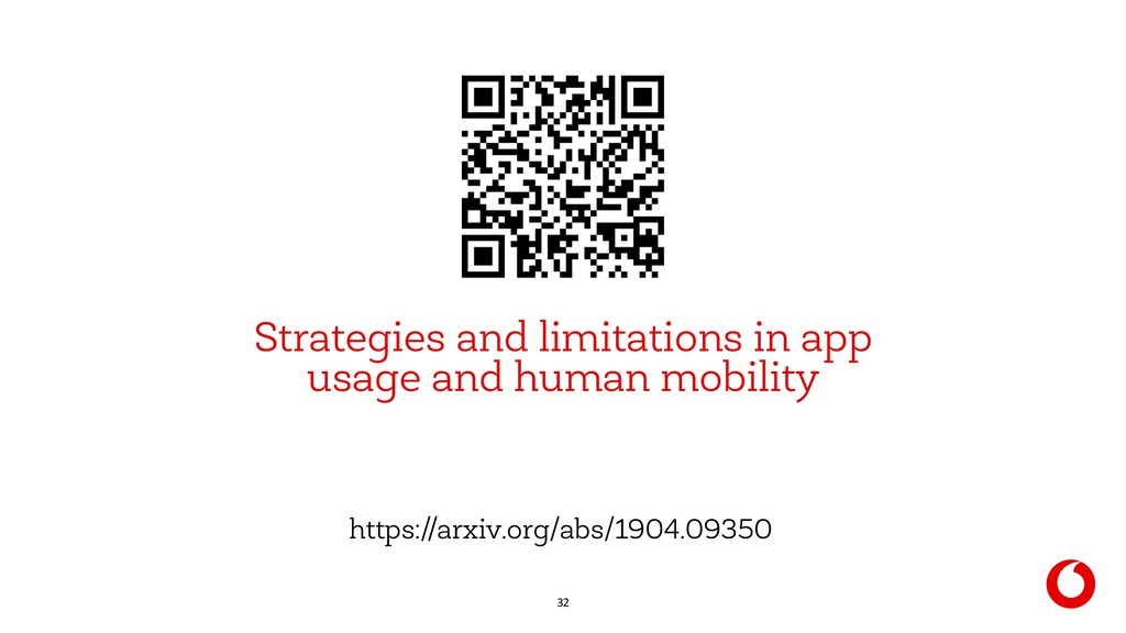 32 Strategies and limitations in app usage and ...