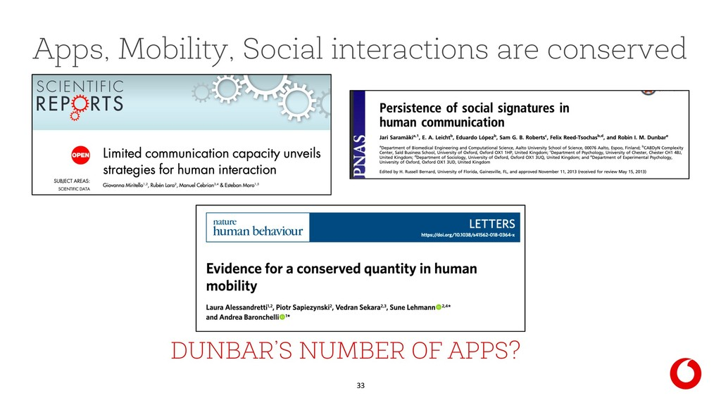 33 Apps, Mobility, Social interactions are cons...