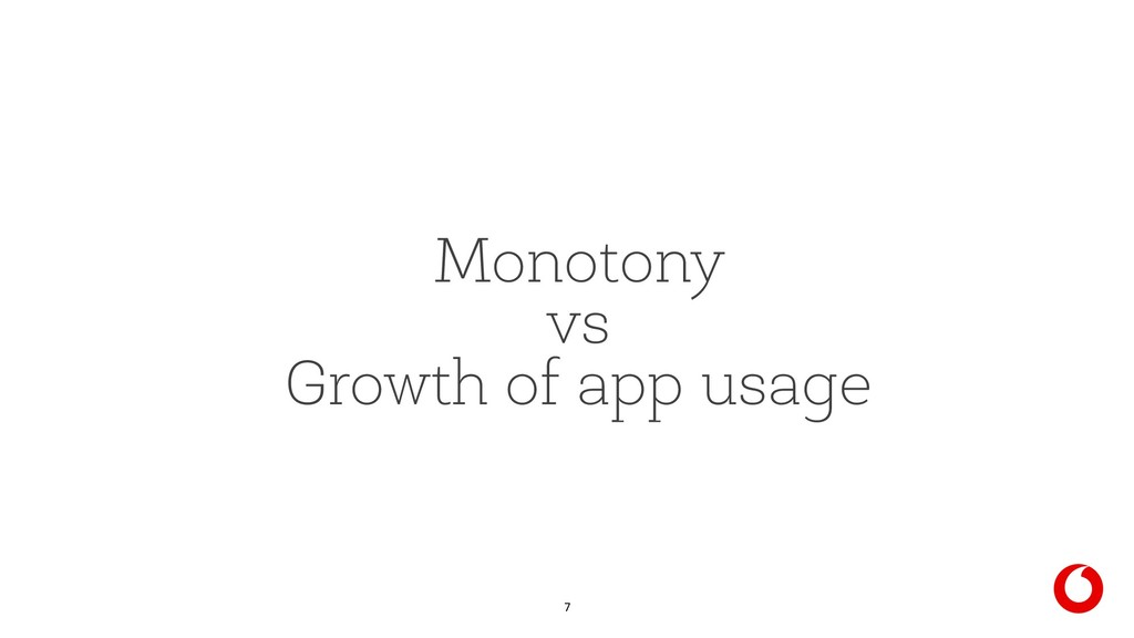 7 Monotony vs Growth of app usage