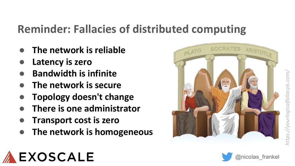 @nicolas_frankel ● The network is reliable ● La...