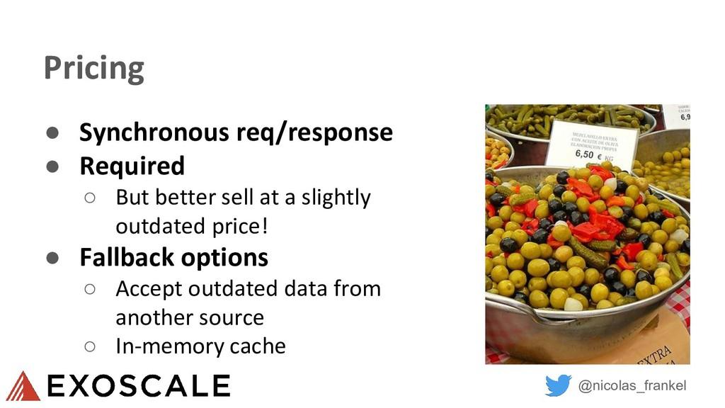 @nicolas_frankel Pricing ● Synchronous req/resp...