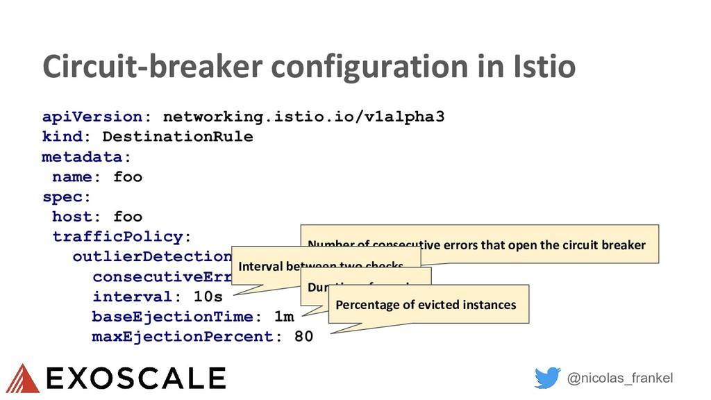 @nicolas_frankel Circuit-breaker configuration ...