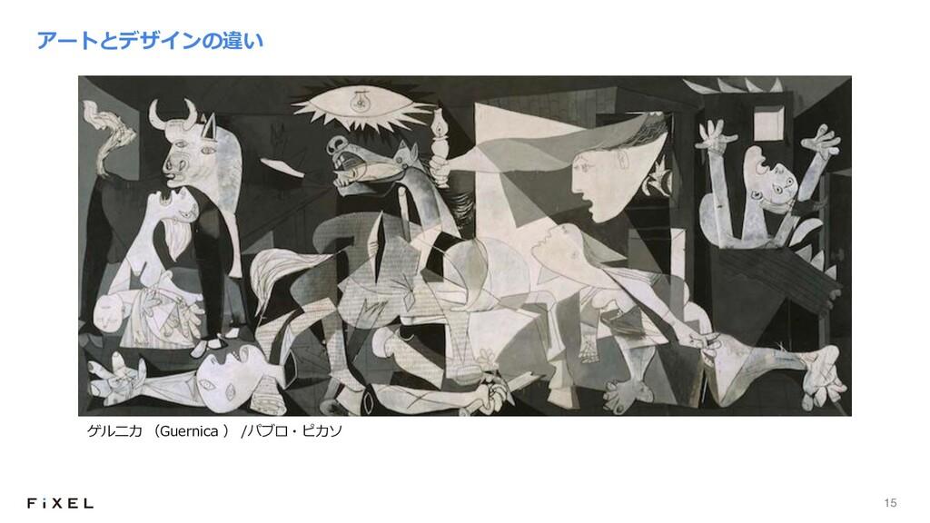 15 アートとデザインの違い ゲルニカ (Guernica ) /パブロ・ピカソ