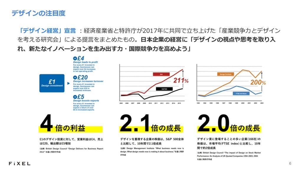 6 「デザイン経営」宣⾔ ︓経済産業省と特許庁が2017年に共同で⽴ち上げた「産業競争⼒とデザ...