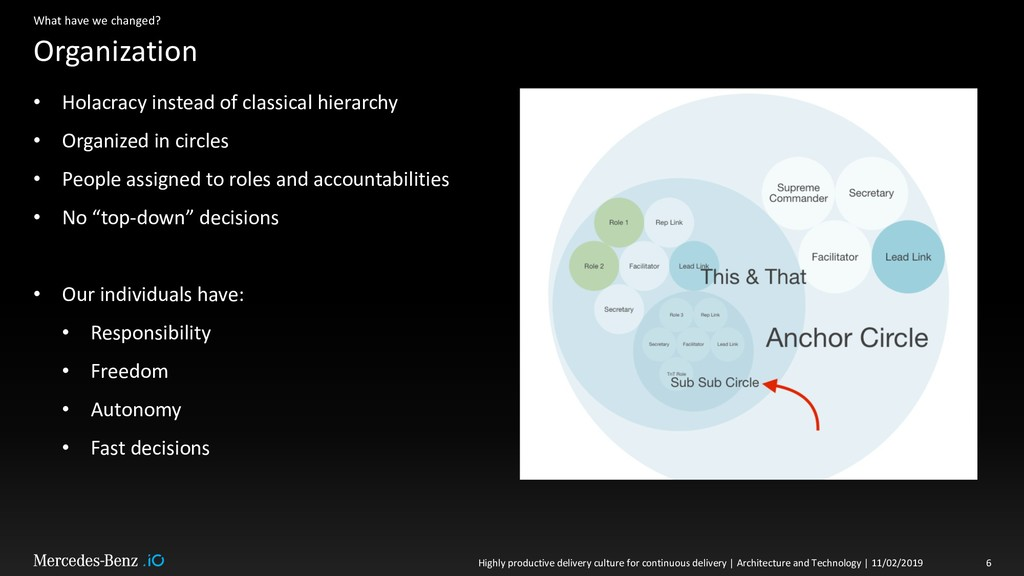 Organization What have we changed? • Holacracy ...
