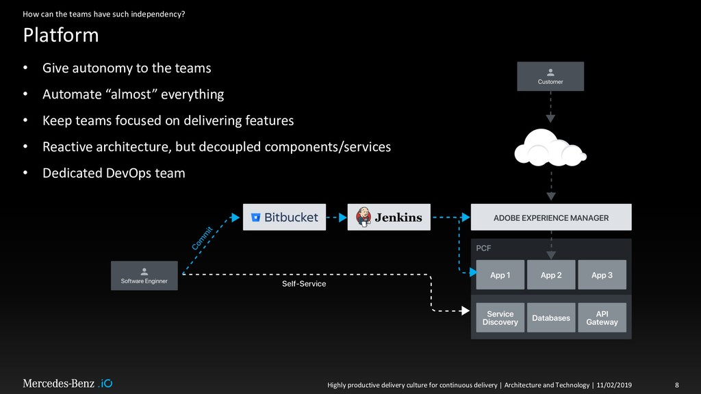 Platform How can the teams have such independen...