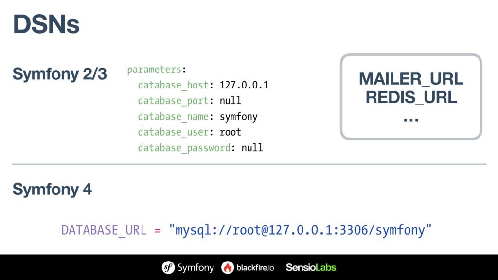 DSNs parameters: database_host: 127.0.0.1 datab...
