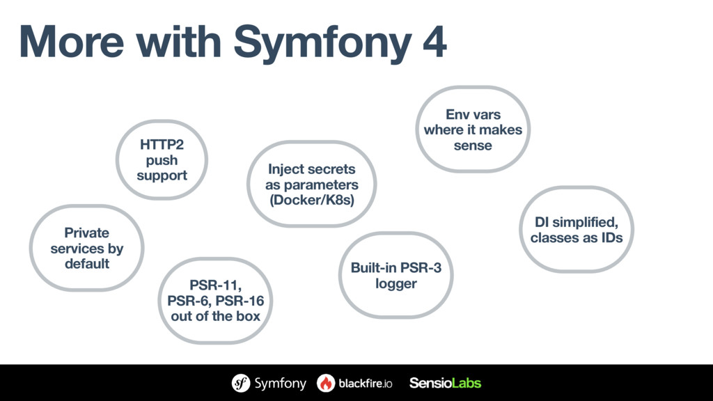 More with Symfony 4 HTTP2 push support Inject s...