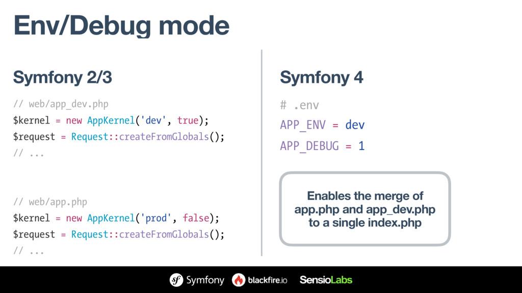 Env/Debug mode // web/app_dev.php $kernel = new...