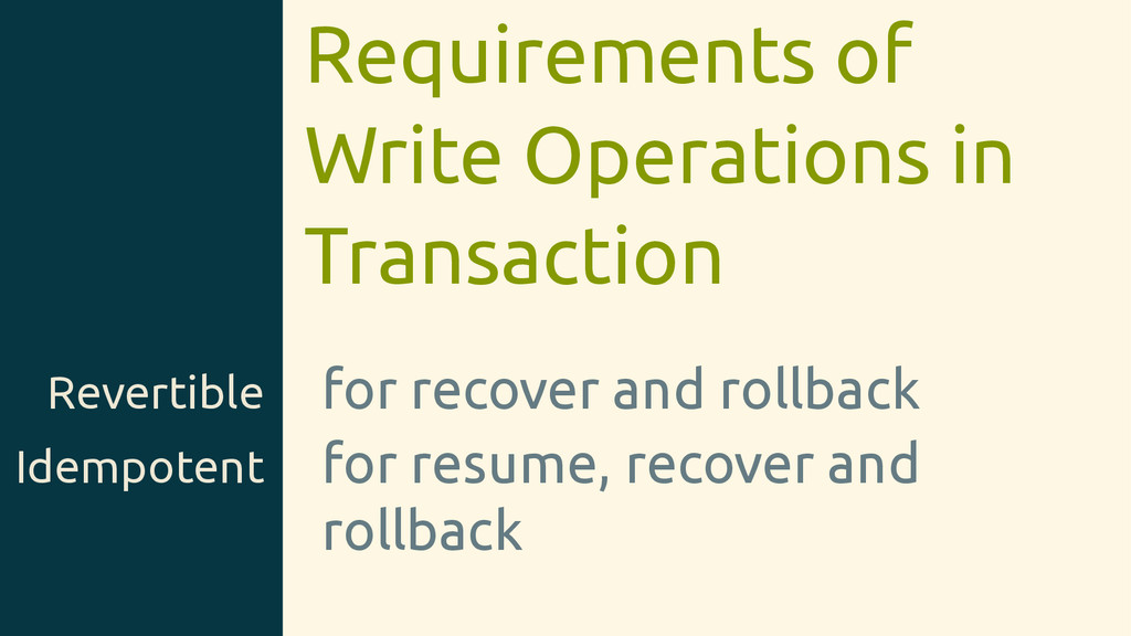 Requirements of Write Operations in Transaction...