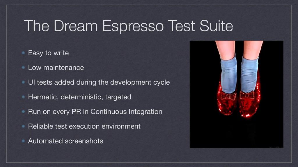 The Dream Espresso Test Suite Easy to write  Lo...