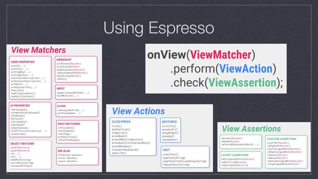 Using Espresso