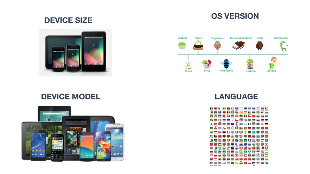 DEVICE SIZE OS VERSION DEVICE MODEL LANGUAGE