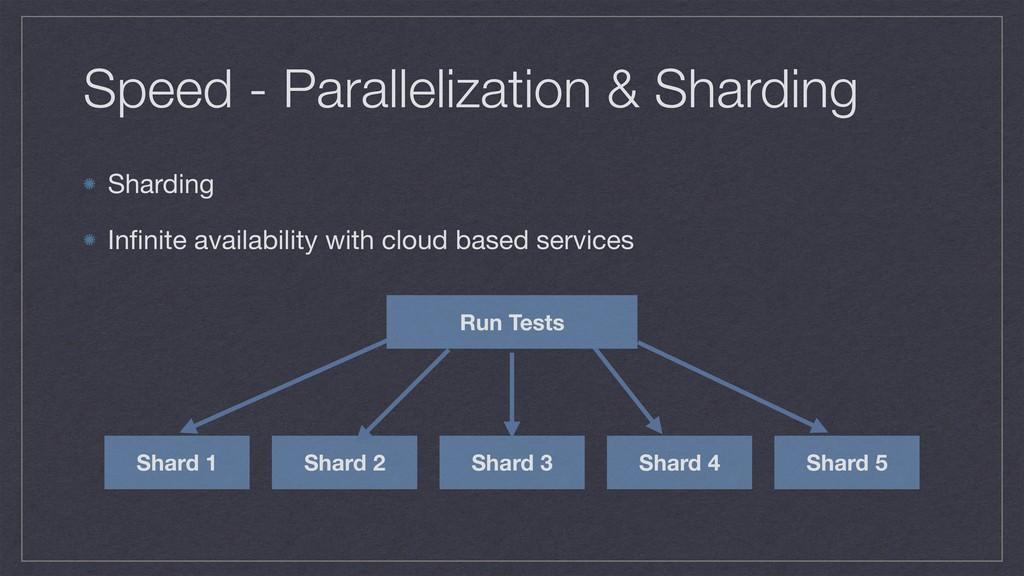 Speed - Parallelization & Sharding Sharding  In...