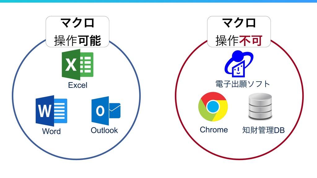 ϚΫϩ ૢ࡞Մ Excel Chrome ࡒཧDB ిࢠग़ئιϑτ ϚΫϩ ૢ࡞ෆՄ W...