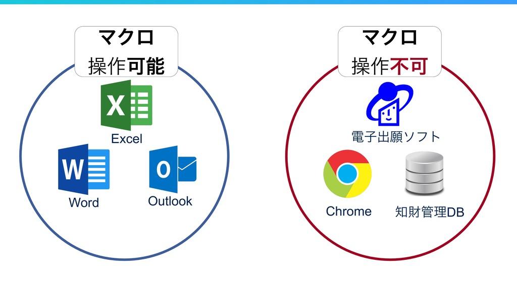 ϚΫϩ ૢ࡞Մ Excel Word Outlook Chrome ࡒཧDB ిࢠग़ئι...