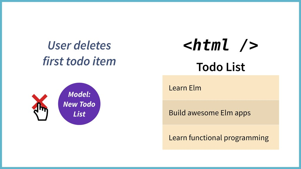 × Todo List Learn Elm Build awesome Elm apps Le...