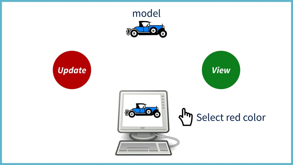 model Update View Select red color