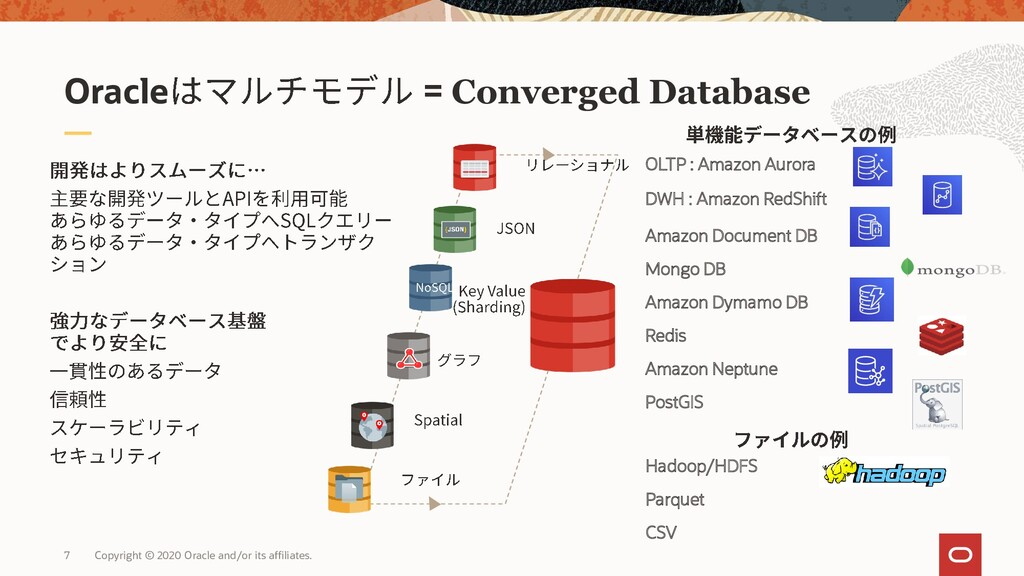 Oracle = Converged Database OLTP : Amazon Auror...