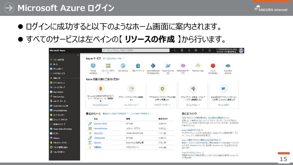 Microsoft Azure ログイン ⚫ ログインに成功すると以下のようなホーム画面に案内...