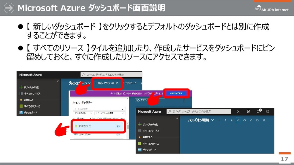 Microsoft Azure ダッシュボード画面説明 ⚫ 【 新しいダッシュボード 】をクリ...