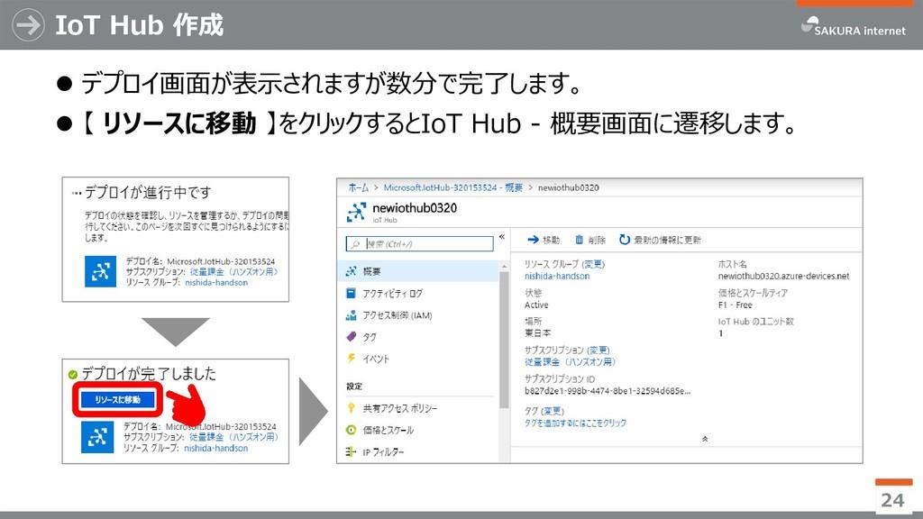 IoT Hub 作成 ⚫ デプロイ画面が表示されますが数分で完了します。 ⚫ 【 リソースに移...