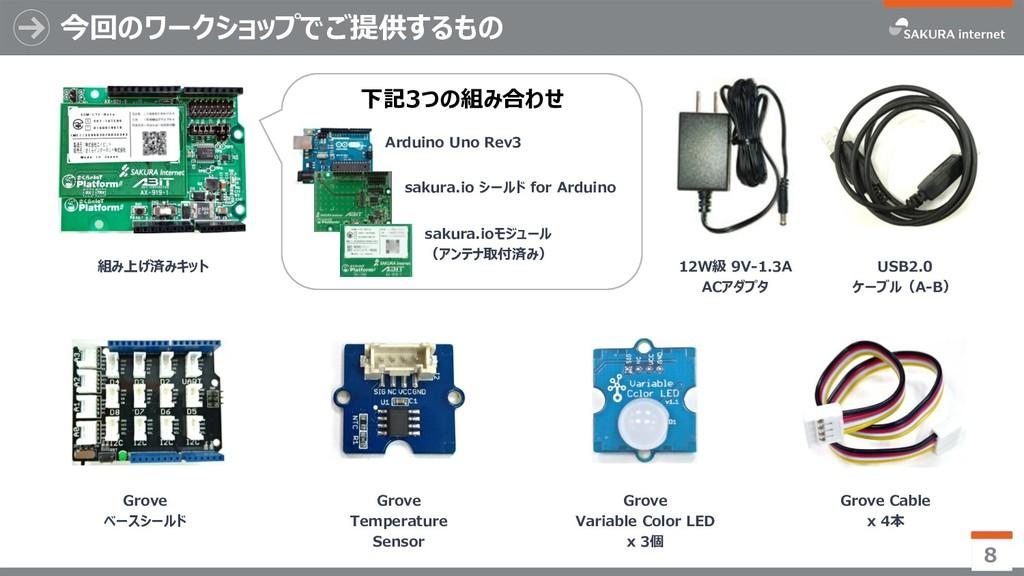 今回のワークショップでご提供するもの 8 組み上げ済みキット USB2.0 ケーブル(A-B)...