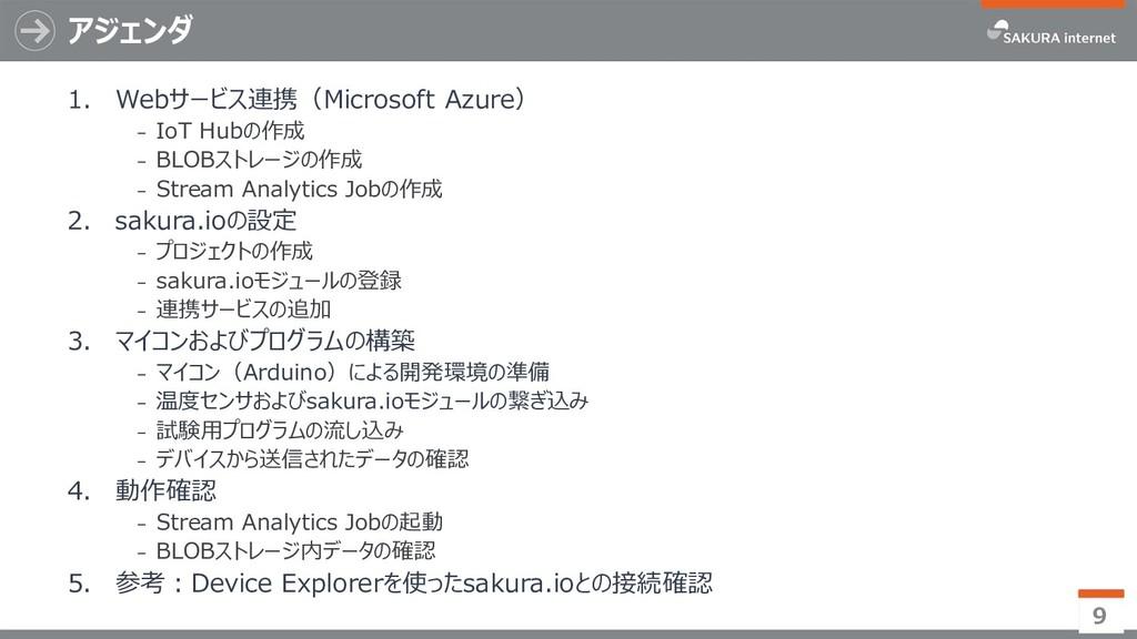アジェンダ 1. Webサービス連携(Microsoft Azure) ₋ IoT Hubの作...